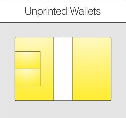 Ownership Wallets Personalised